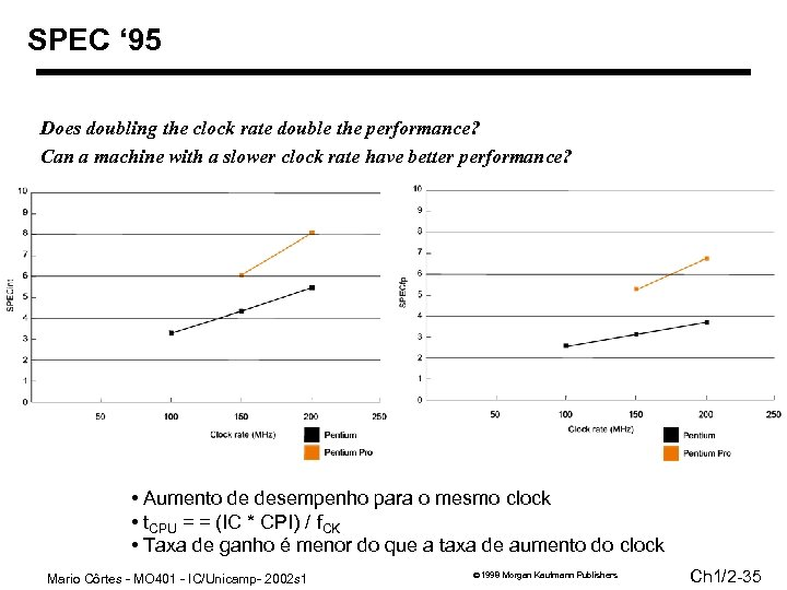 SPEC ' 95 Does doubling the clock rate double the performance? Can a machine