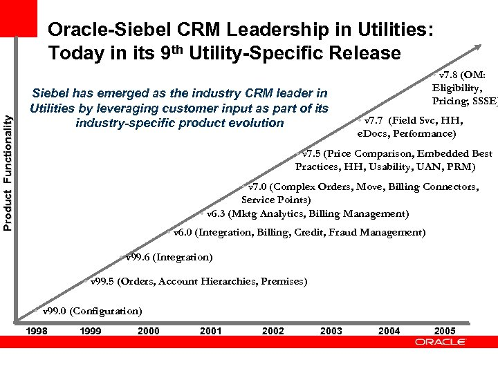 Product Functionality Oracle-Siebel CRM Leadership in Utilities: Today in its 9 th Utility-Specific Release