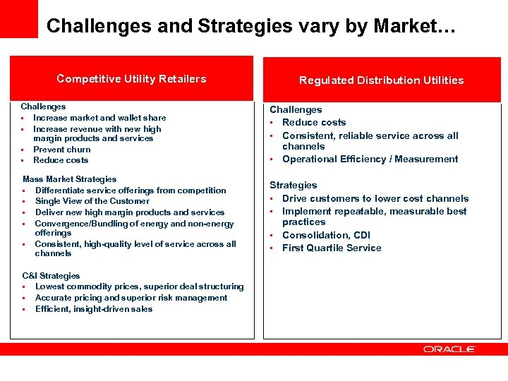 Challenges and Strategies vary by Market… Competitive Utility Retailers Regulated Distribution Utilities Challenges •