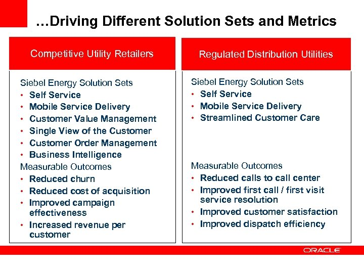…Driving Different Solution Sets and Metrics Competitive Utility Retailers Siebel Energy Solution Sets •