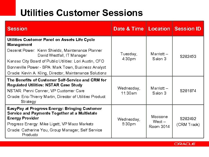 Utilities Customer Sessions Session Date & Time Location Session ID Utilities Customer Panel on