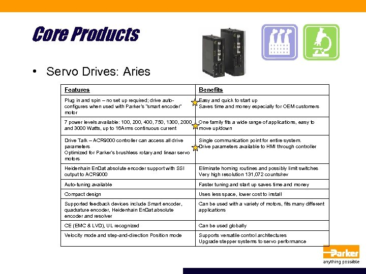 Core Products • Servo Drives: Aries Features Benefits Plug in and spin – no