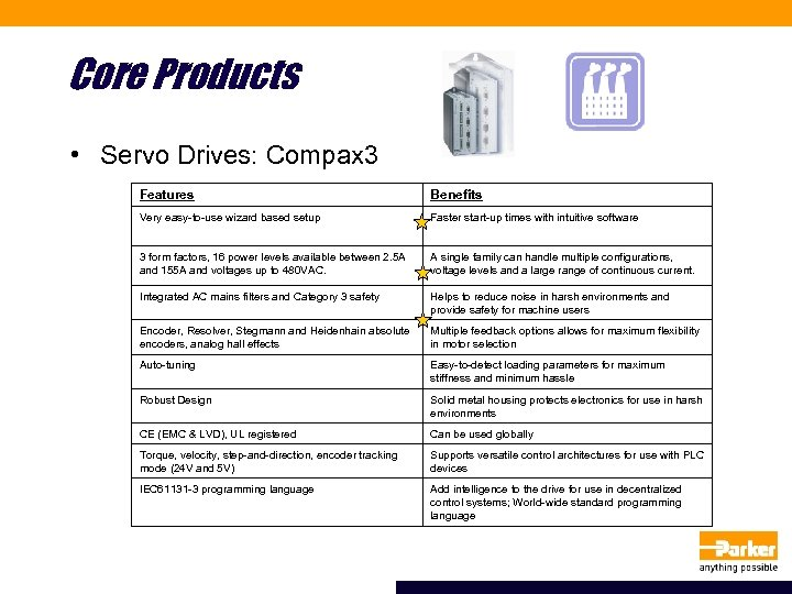 Core Products • Servo Drives: Compax 3 Features Benefits Very easy-to-use wizard based setup