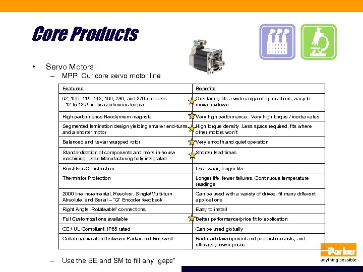 Core Products • Servo Motors – MPP: Our core servo motor line Features Benefits