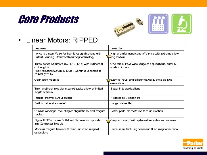 Core Products • Linear Motors: RIPPED Features Benefits Ironcore Linear Motor for high force