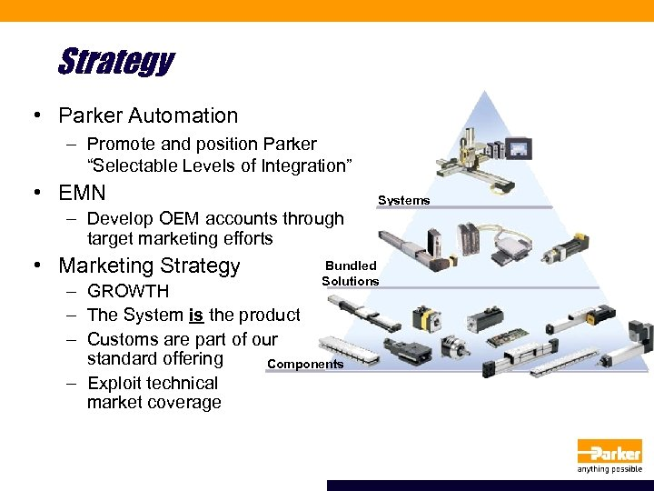 "Strategy • Parker Automation – Promote and position Parker ""Selectable Levels of Integration"" •"
