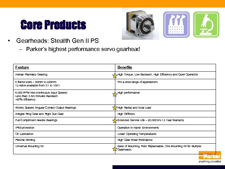 Core Products • Gearheads: Stealth Gen II PS – Parker's highest performance servo gearhead