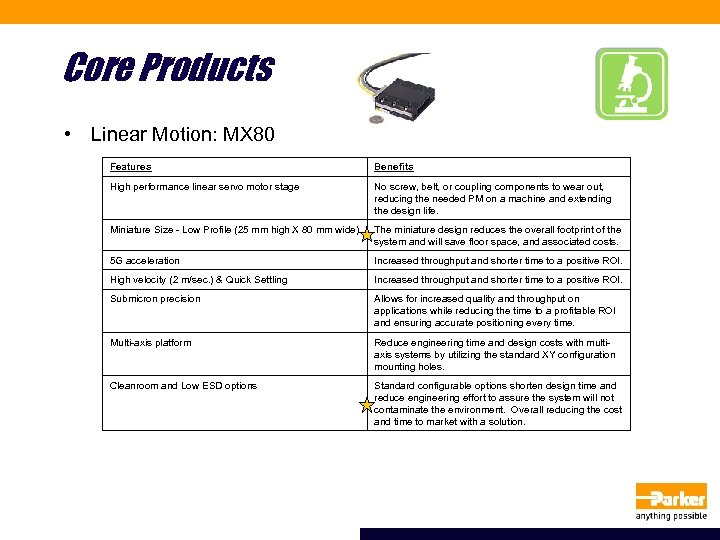 Core Products • Linear Motion: MX 80 Features Benefits High performance linear servo motor