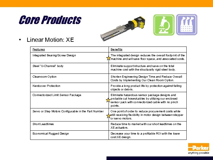 Core Products • Linear Motion: XE Features Benefits Integrated Bearing/Screw Design The integrated design