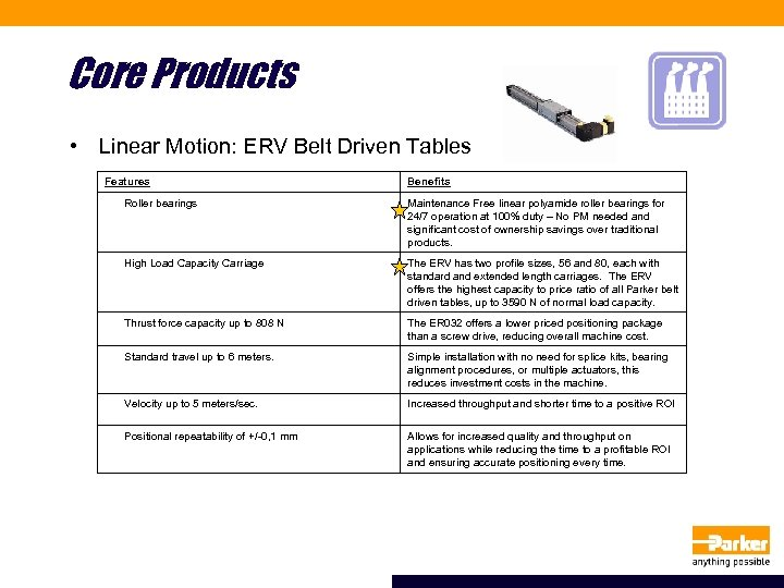 Core Products • Linear Motion: ERV Belt Driven Tables Features Benefits Roller bearings Maintenance