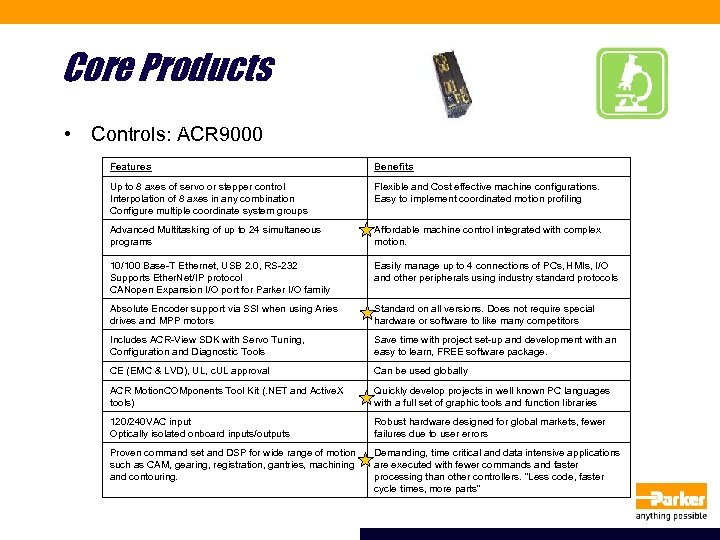 Core Products • Controls: ACR 9000 Features Benefits Up to 8 axes of servo