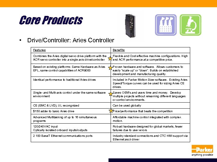 Core Products • Drive/Controller: Aries Controller Features Benefits Combines the Aries digital servo drive