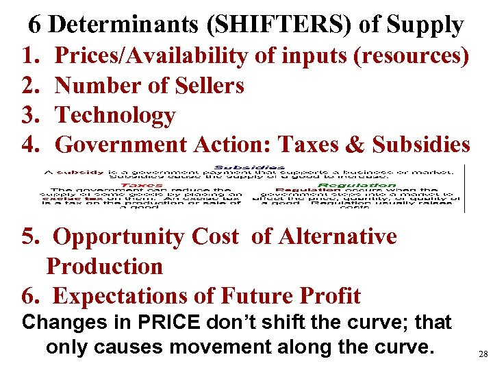 6 Determinants (SHIFTERS) of Supply 1. Prices/Availability of inputs (resources) 2. Number of Sellers