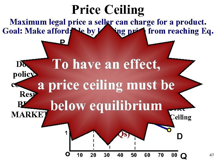Price Ceiling Maximum legal price a seller can charge for a product. Goal: Make