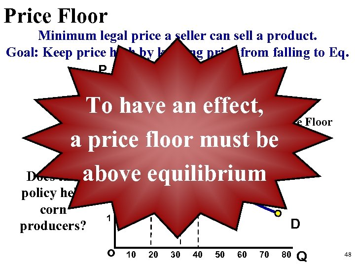 Price Floor Minimum legal price a seller can sell a product. Goal: Keep price