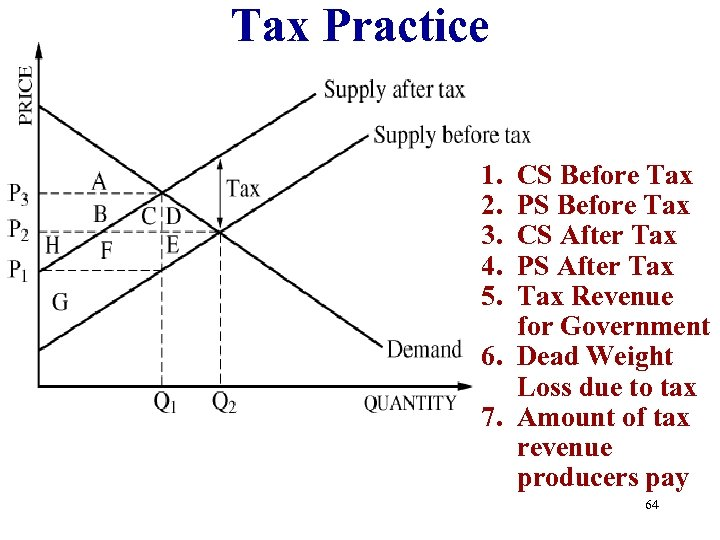 Tax Practice 1. 2. 3. 4. 5. CS Before Tax PS Before Tax CS