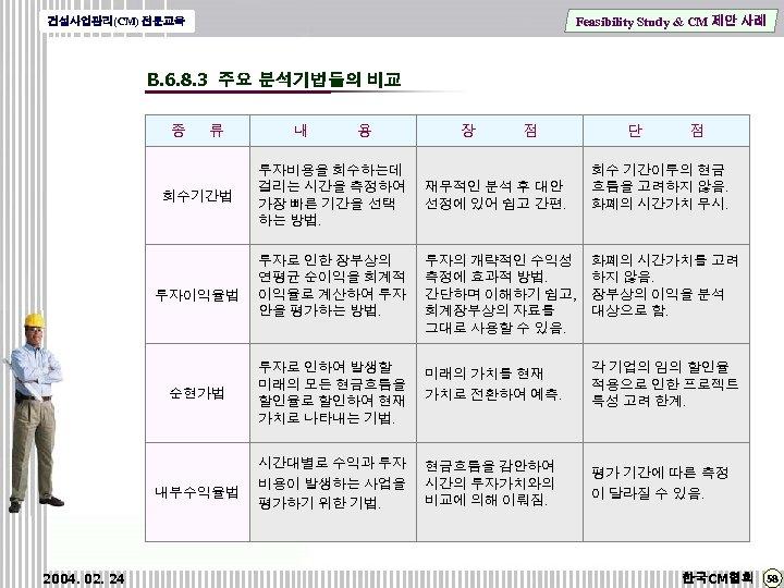 Feasibility Study & CM 제안 사례 건설사업관리(CM) 전문교육 B. 6. 8. 3 주요 분석기법들의