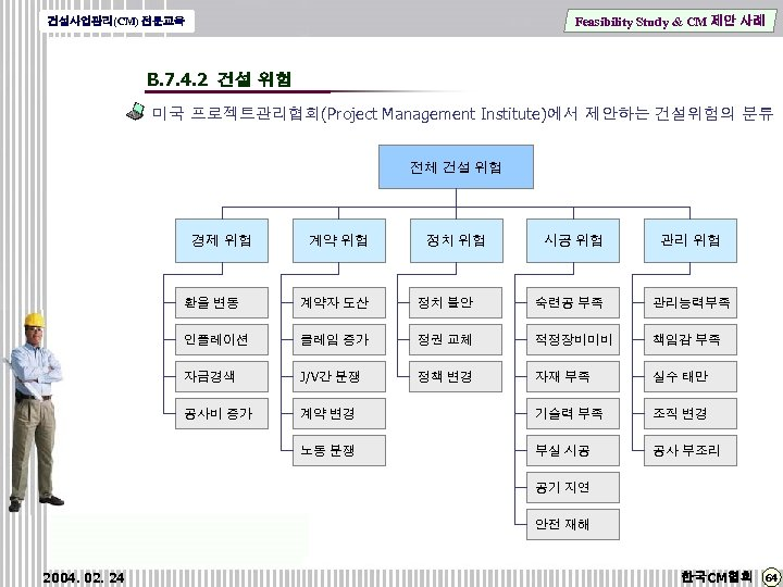 Feasibility Study & CM 제안 사례 건설사업관리(CM) 전문교육 B. 7. 4. 2 건설 위험