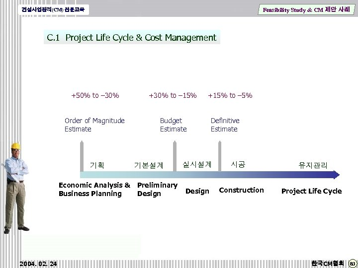 Feasibility Study & CM 제안 사례 건설사업관리(CM) 전문교육 C. 1 Project Life Cycle &