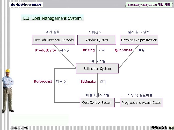 Feasibility Study & CM 제안 사례 건설사업관리(CM) 전문교육 C. 2 Cost Management System 과거
