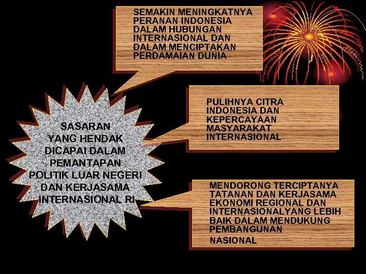 SEMAKIN MENINGKATNYA PERANAN INDONESIA DALAM HUBUNGAN INTERNASIONAL DAN DALAM MENCIPTAKAN PERDAMAIAN DUNIA SASARAN YANG