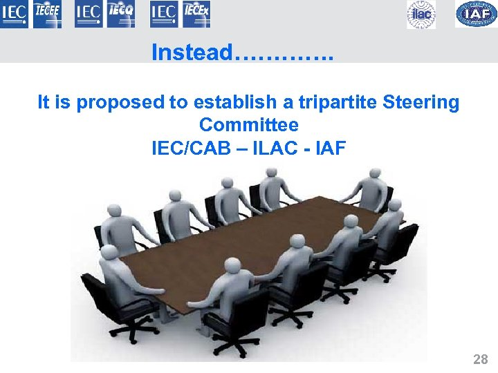 Instead…………. It is proposed to establish a tripartite Steering Committee IEC/CAB – ILAC -