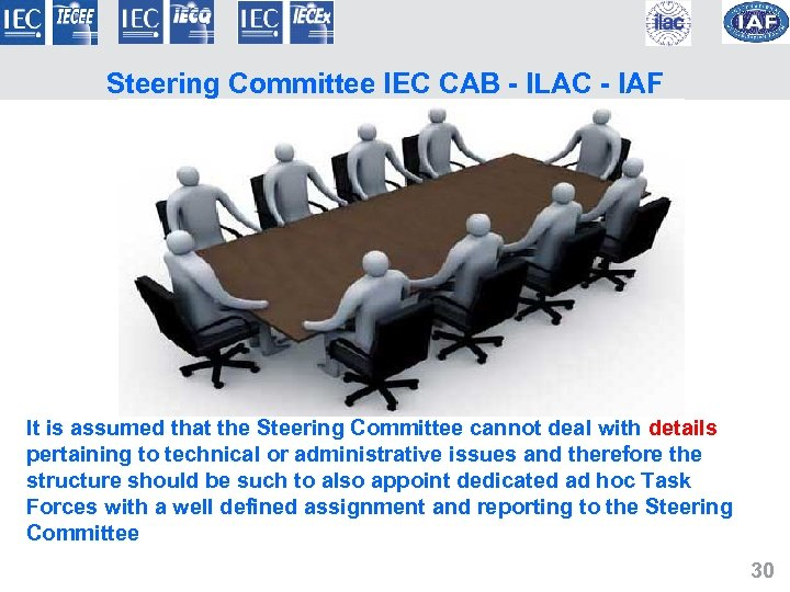 Steering Committee IEC CAB - ILAC - IAF It is assumed that the Steering