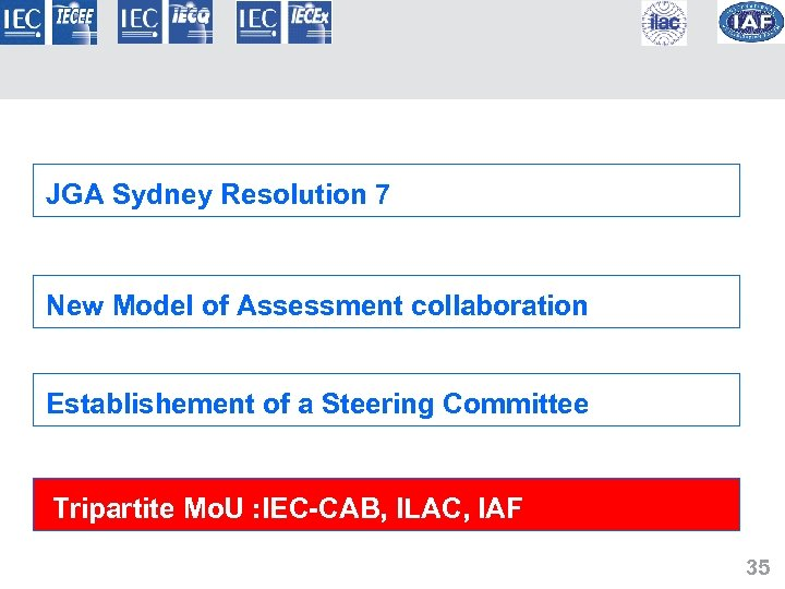 JGA Sydney Resolution 7 New Model of Assessment collaboration Establishement of a Steering Committee