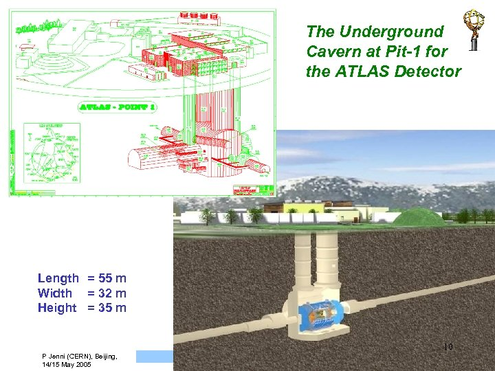 The Underground Cavern at Pit-1 for the ATLAS Detector Length = 55 m Width