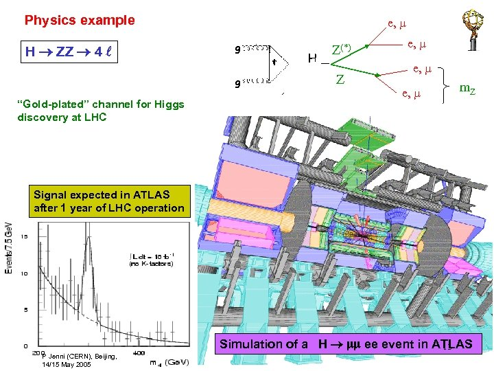 "Physics example H ZZ 4 e, g t H g ""Gold-plated"" channel for Higgs"