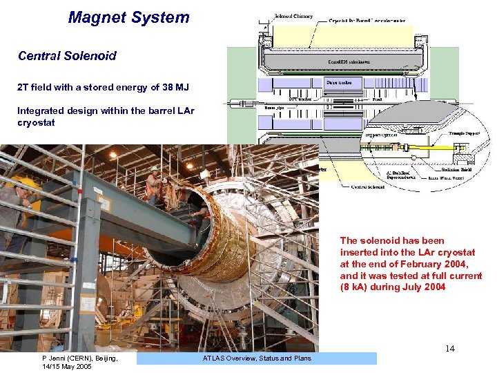Magnet System Central Solenoid 2 T field with a stored energy of 38 MJ