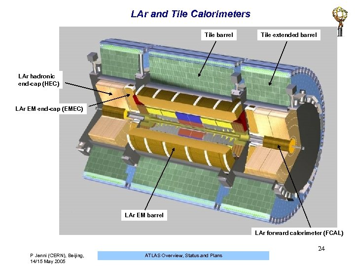 LAr and Tile Calorimeters Tile barrel Tile extended barrel LAr hadronic end-cap (HEC) LAr