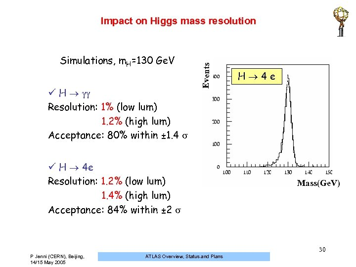 Simulations, m. H=130 Ge. V ü H Resolution: 1% (low lum) 1. 2% (high