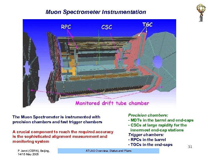 Muon Spectrometer Instrumentation The Muon Spectrometer is instrumented with precision chambers and fast trigger