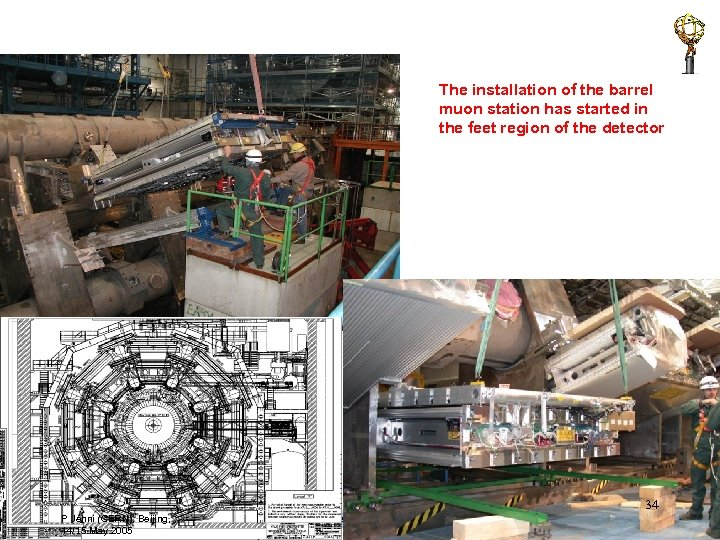 The installation of the barrel muon station has started in the feet region of
