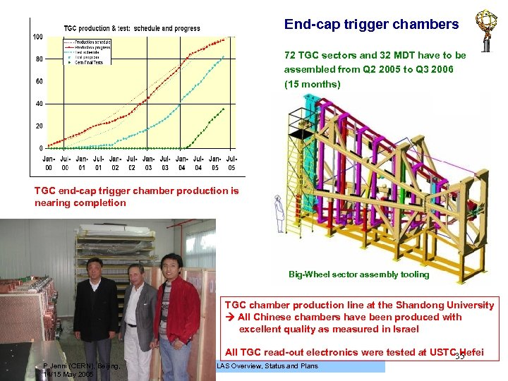 End-cap trigger chambers 72 TGC sectors and 32 MDT have to be assembled from