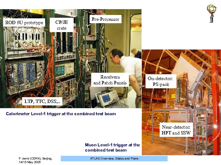ROD 6 U prototype CP/JE crate Pre-Processor Receivers and Patch Panels On-detector: PS-pack LTP,