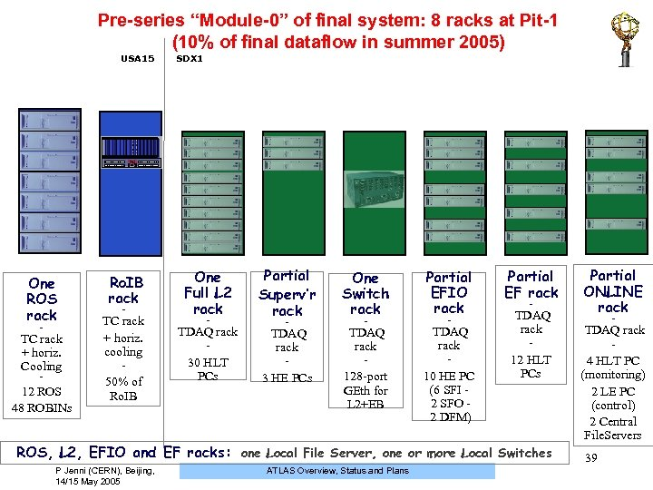 "Pre-series ""Module-0"" of final system: 8 racks at Pit-1 (10% of final dataflow in"