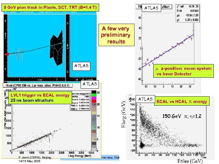 ATLAS 9 Ge. V pion track in Pixels, SCT, TRT (B=1. 4 T) A