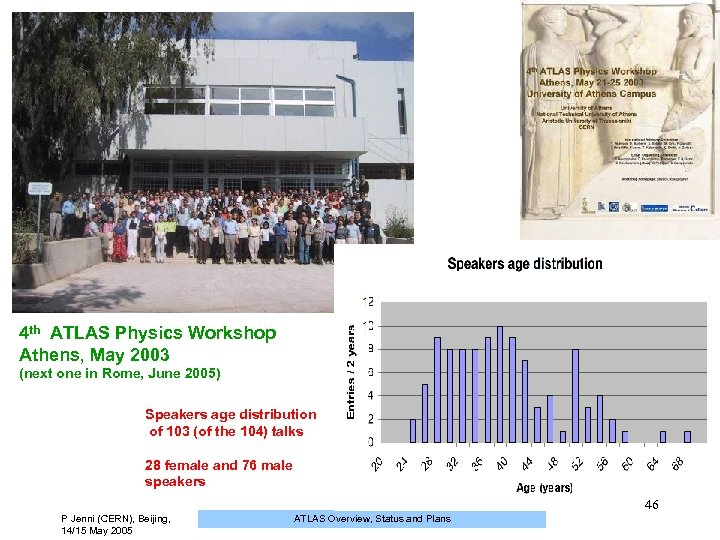 4 th ATLAS Physics Workshop Athens, May 2003 (next one in Rome, June 2005)