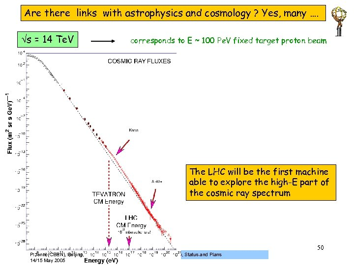 Are there links with astrophysics and cosmology ? Yes, many …. s = 14