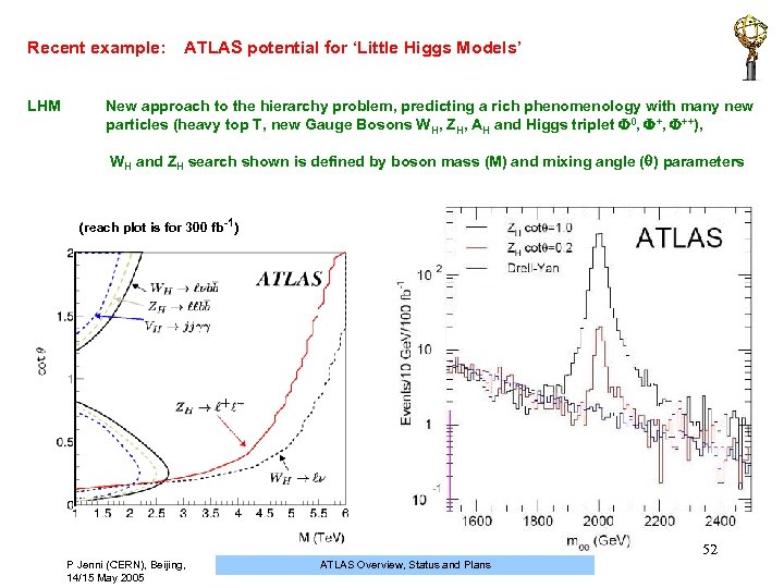 Recent example: ATLAS potential for 'Little Higgs Models' LHM New approach to the hierarchy