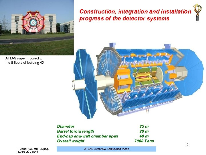 Construction, integration and installation progress of the detector systems ATLAS superimposed to the 5