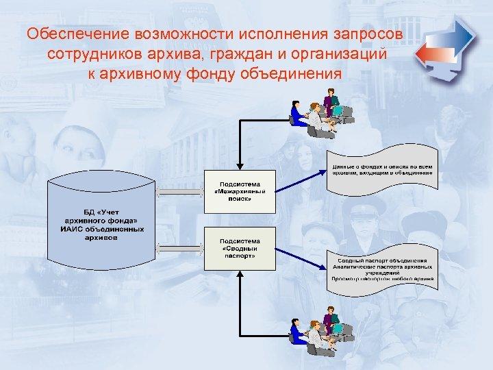 Обеспечение возможности исполнения запросов сотрудников архива, граждан и организаций к архивному фонду объединения