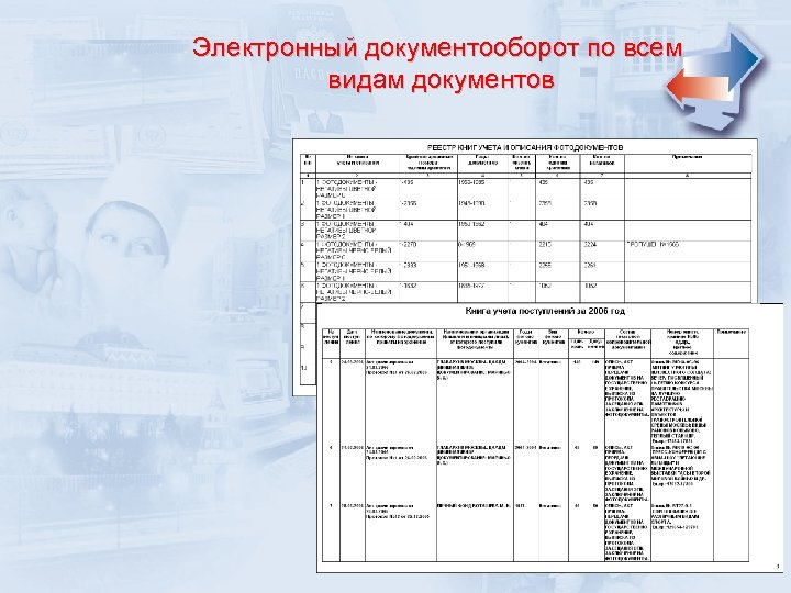 Электронный документооборот по всем видам документов