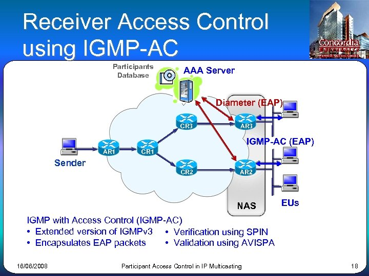 Receiver Access Control using IGMP-AC Participants Database AAA Server Diameter (EAP) CR 3 AR