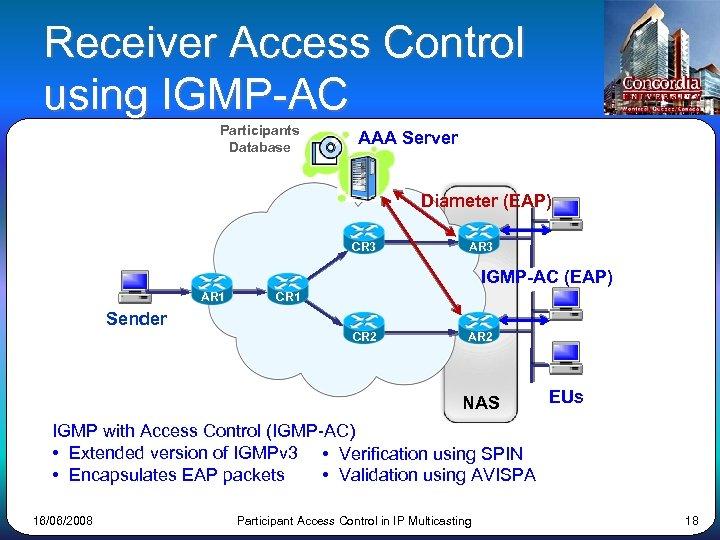 Receiver Access Control using IGMP-AC Participants Database AAA Server Diameter (EAP) CR 3 AR