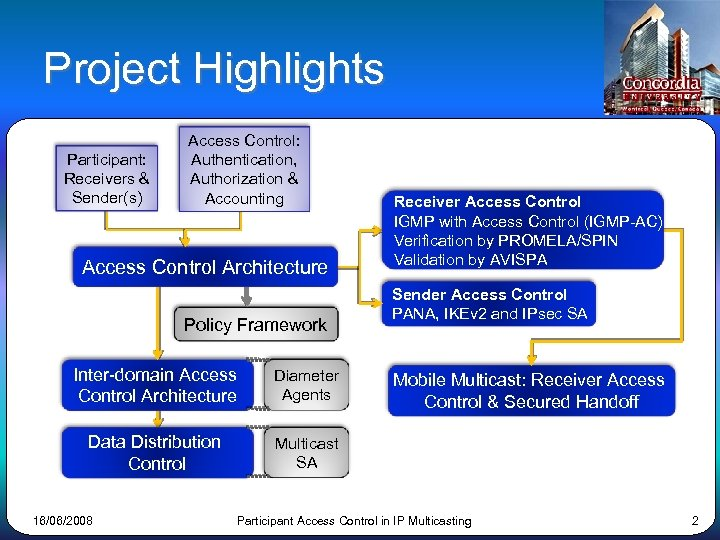 Project Highlights Participant: Receivers & Sender(s) Access Control: Authentication, Authorization & Accounting Access Control