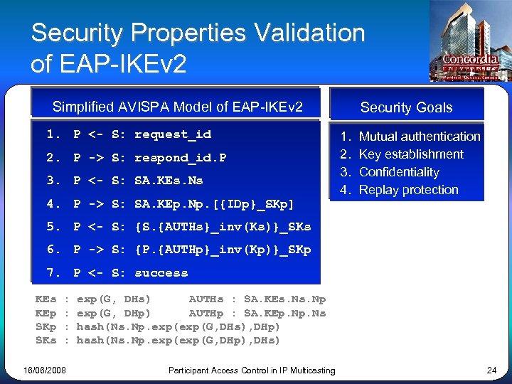 Security Properties Validation of EAP-IKEv 2 Simplified AVISPA Model of EAP-IKEv 2 1. P
