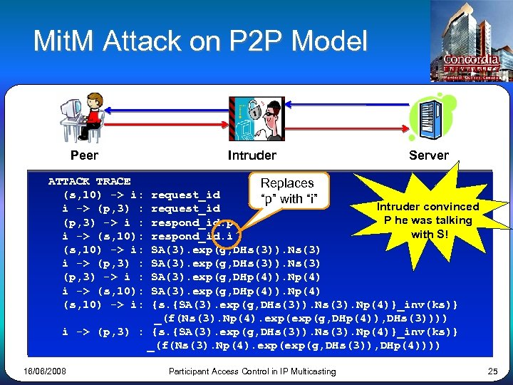 Mit. M Attack on P 2 P Model Peer ATTACK TRACE (s, 10) ->